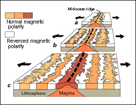 210467-962-1218749072616-magnetic-usgs2-copy