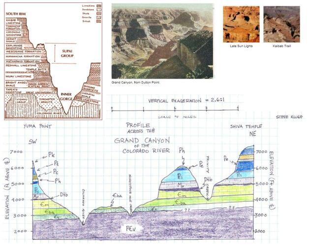 Grand-Canyon-profiles