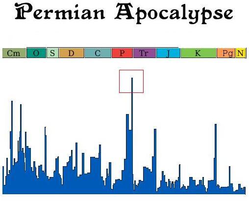 permian