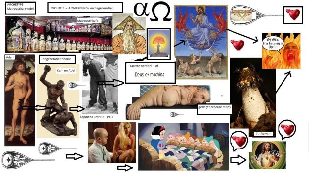 degeneratietheorie