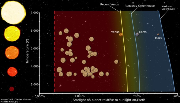 venus-zone-exoplanets-diagram