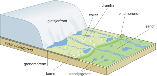 800px-Receding_glacier-nl.svg