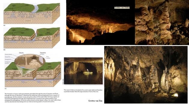 grotten
