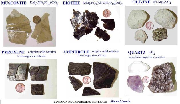 Common rock silicates