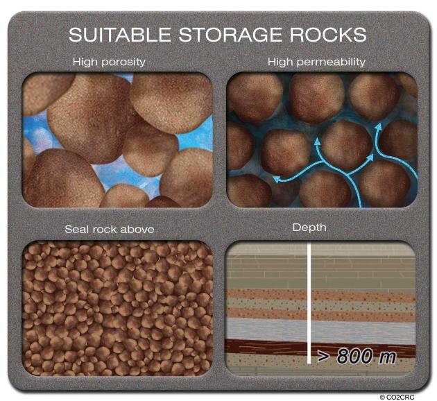 storage_rocks_media