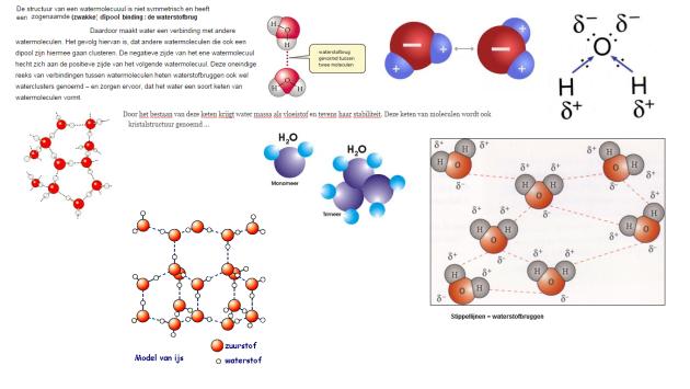 watermoleculen en kristalstructuur